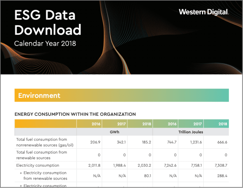 2019 ESG Data Download (CY18)