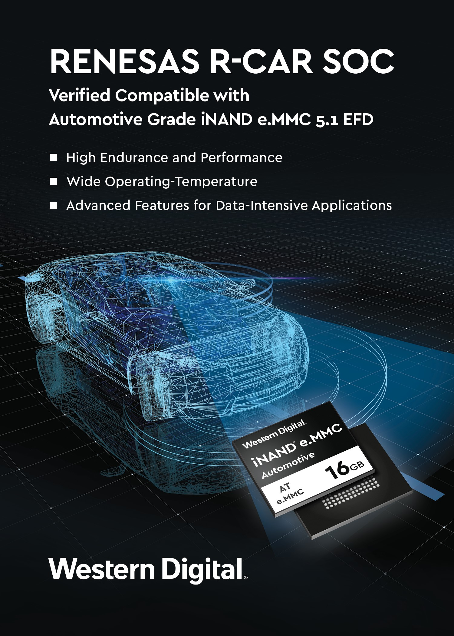 Western Digital's Automotive Grade e.MMC 5.1 EFD