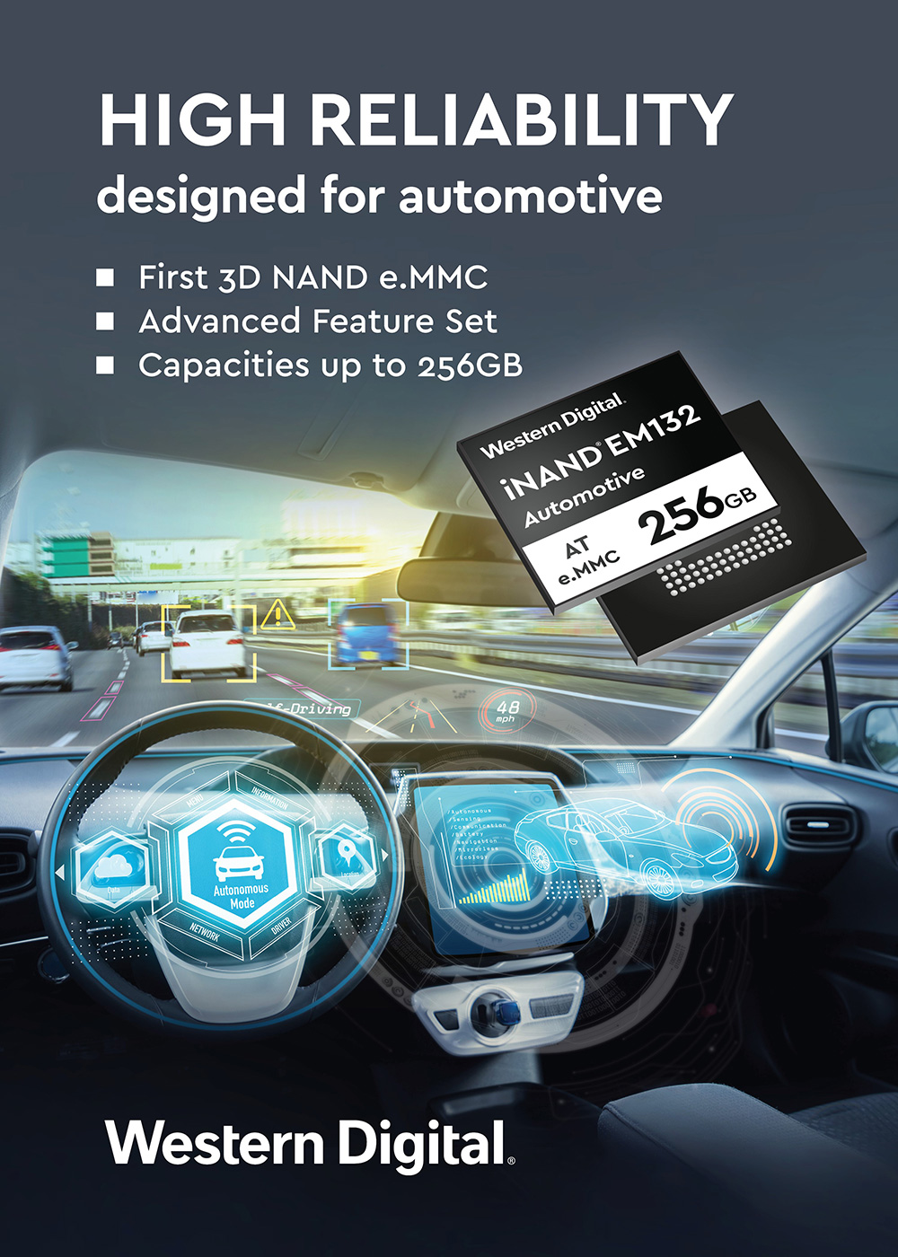 Western Digital iNAND AT EM132 EFD designed for automotive is the first 3D NAND e.MMC and includes advanced feature sets and capacities up to 256GB